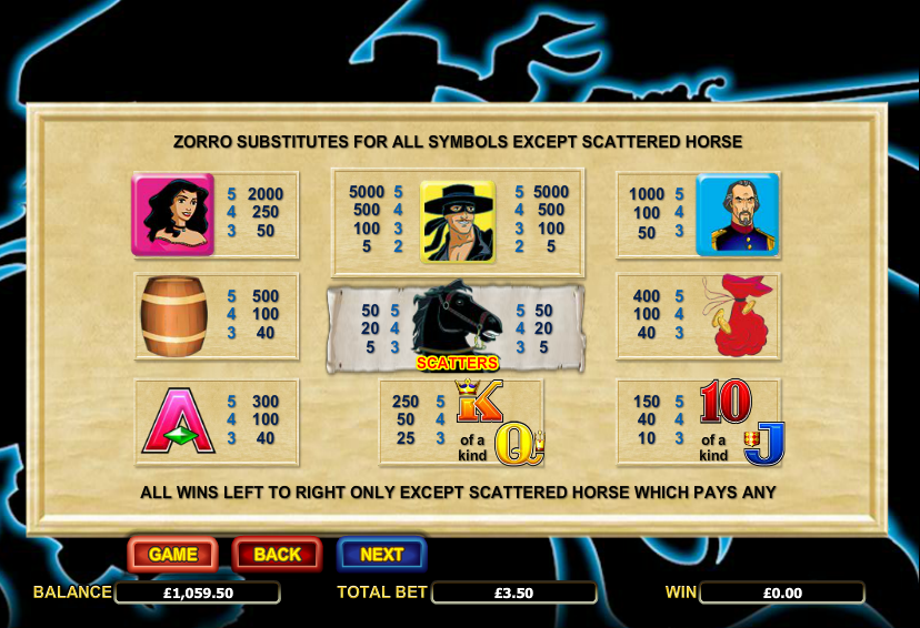 free slot game zorro