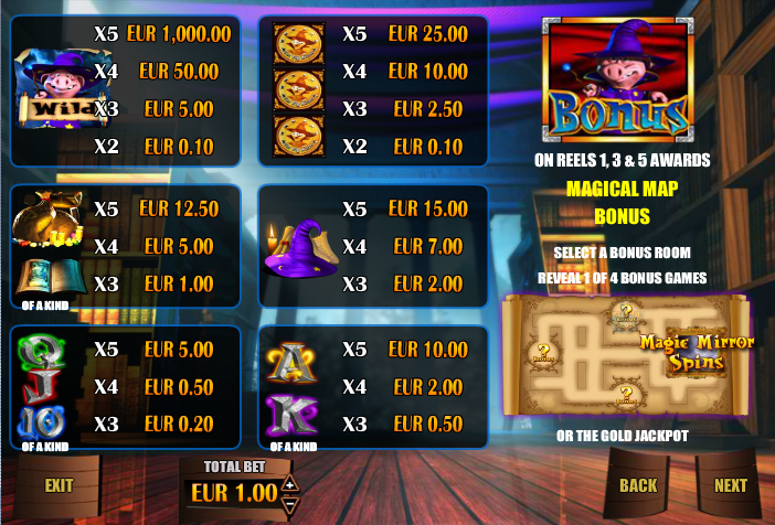 The Pig Wizard Slot Machine Online ᐈ Blueprint™ Casino Slots
