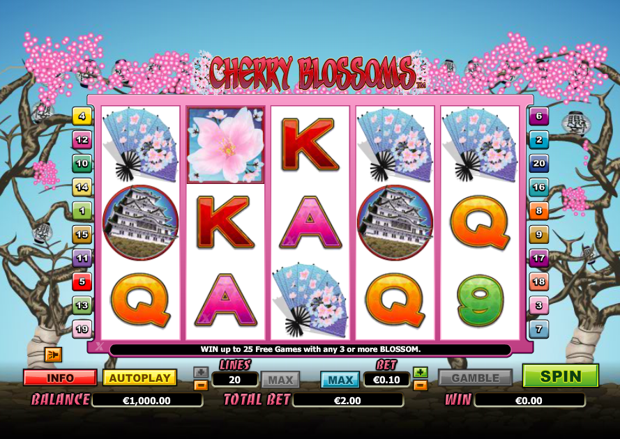 Play Online Slots | Spinit