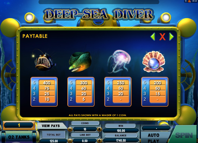 Spiele Deep Sea - Video Slots Online