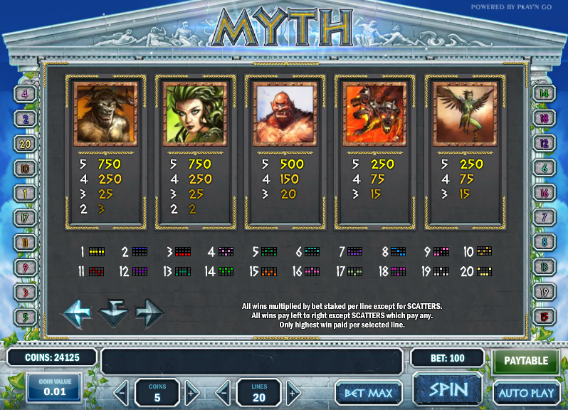 Sirens Slot Machine Review – Find Out Where to Play Online
