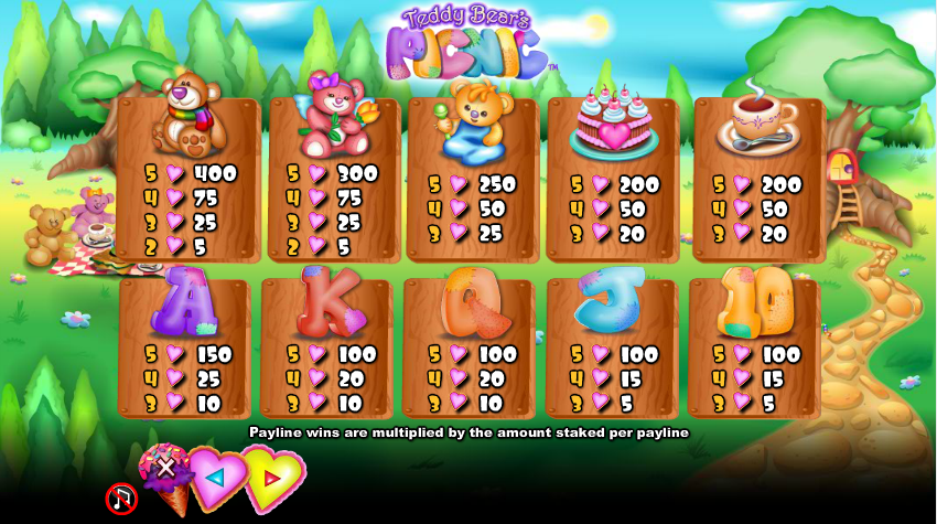 Polar Picnic Slot - Review & Play this Online Casino Game