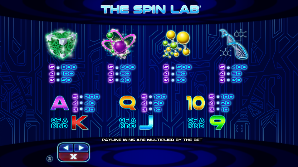 The Spin Lab Slot Game – Play the Free Slots Demo Online