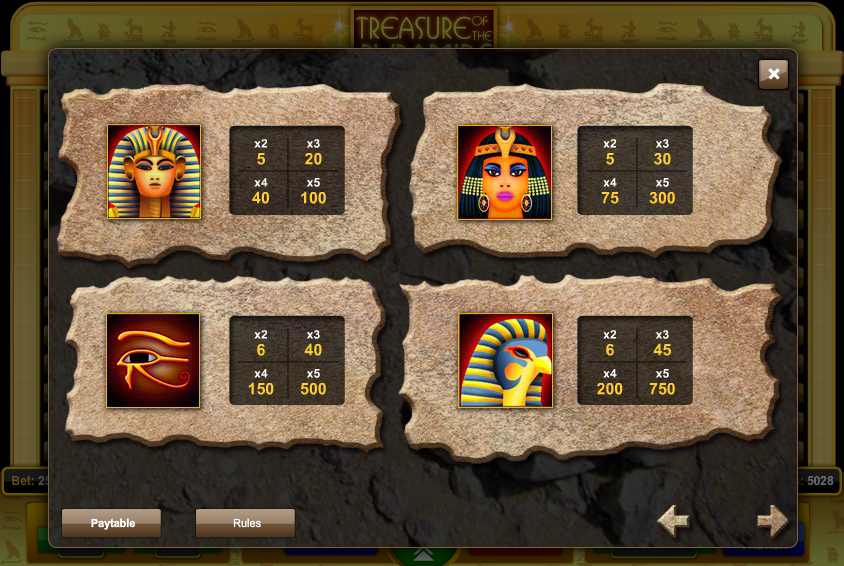 Treasure Island Slot Machine - Review and Free Online Game