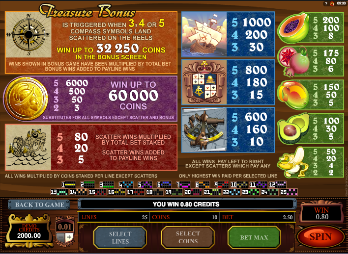 Age of Discovery™ Slot Machine Game to Play Free in Microgamings Online Casinos