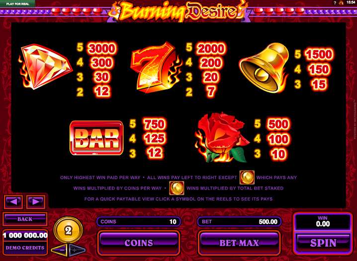 Burning Desire Slot Online – Play for Free or for Real Money