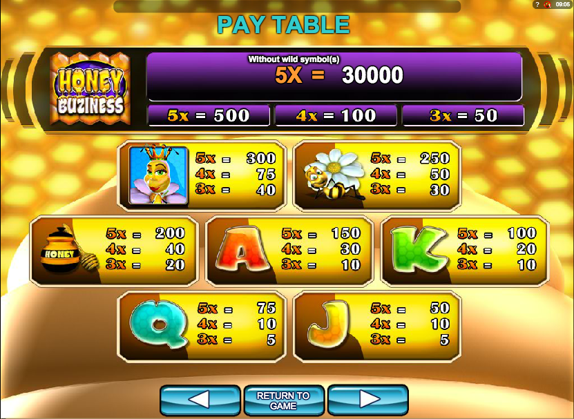 Money Honey Slot - Review & Play this Online Casino Game