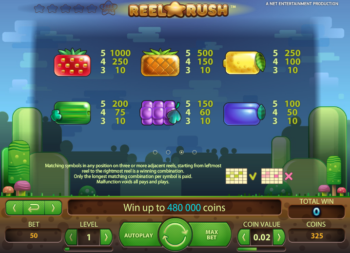 Play Reel Rush slot online at Casino.com UK