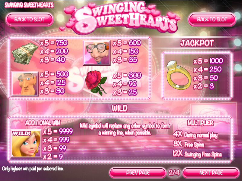 Swinging Sweethearts Slots - Play Online or on Mobile Now