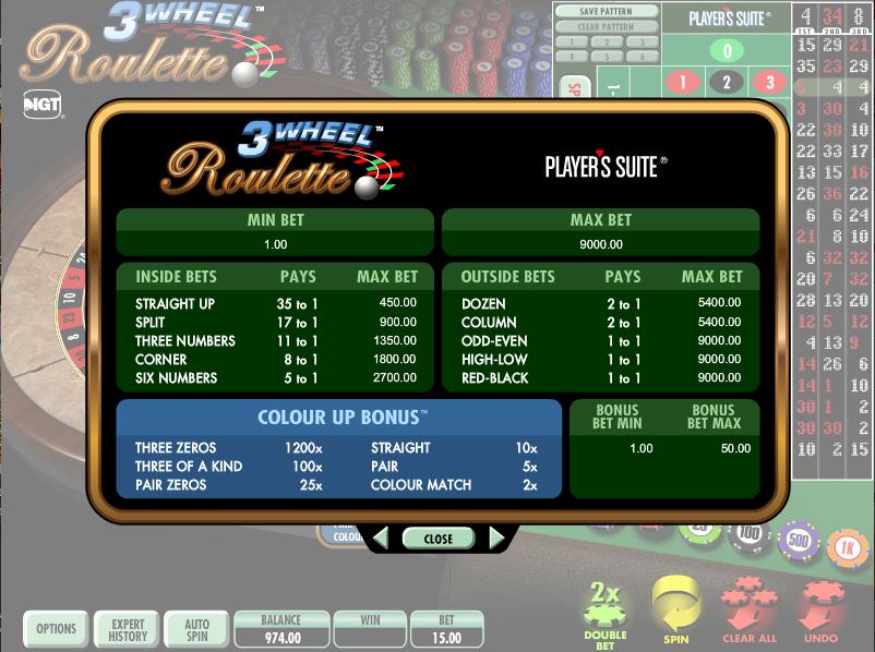 best uk online gambling sites