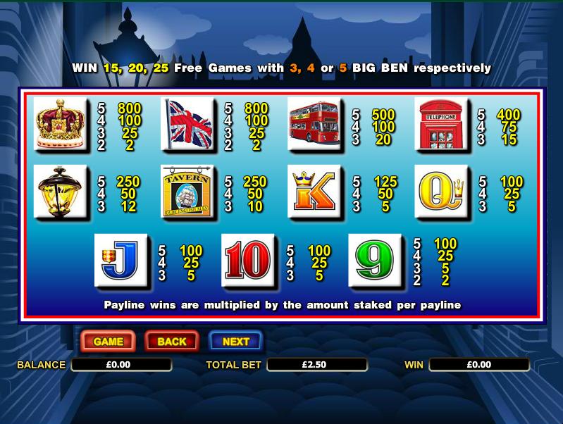 slot online big