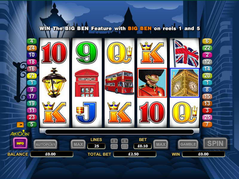 Big Ben online video slot - spil Big Ben slot gratis