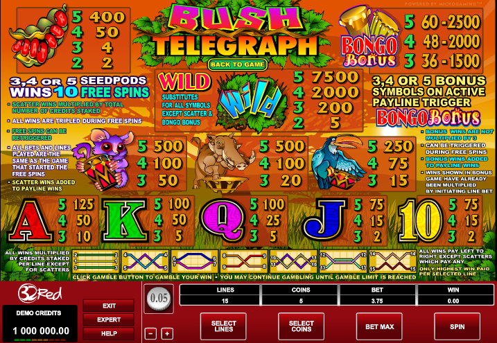 Bush Telegraph Slot - Try it Online for Free or Real Money