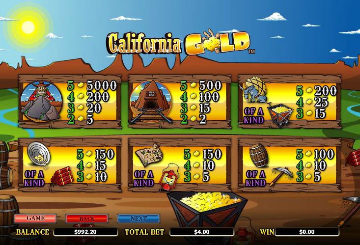 Gold Rush Slot - Review & Play this Online Casino Game