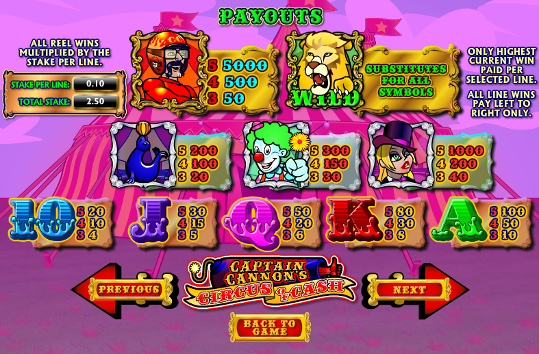 Play Captain Cannon's Circus of Cash at Casino.com UK