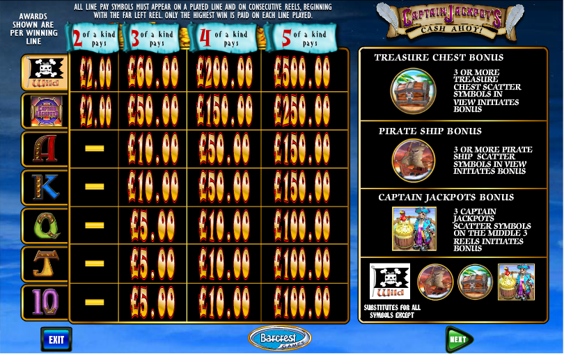 Captain Payback Slot Machine - Review and Free Online Game