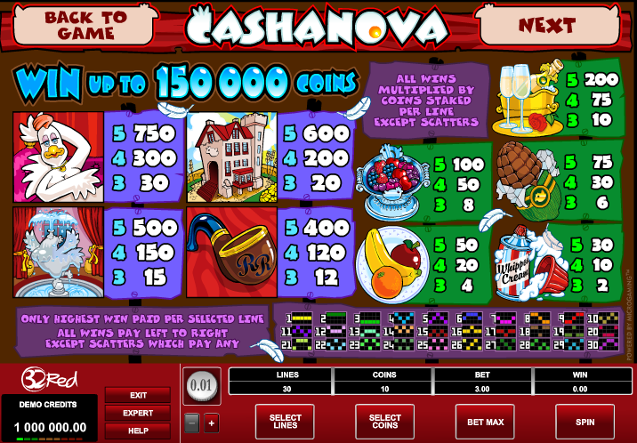 online slots real money twist game login