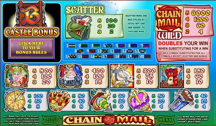 Chain Reactor Slots Free Play & Real Money Casinos