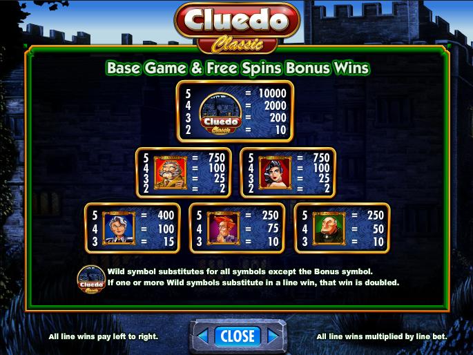 cluedo classic info