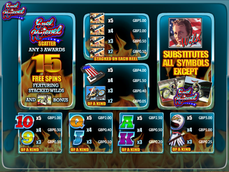 Evil slots