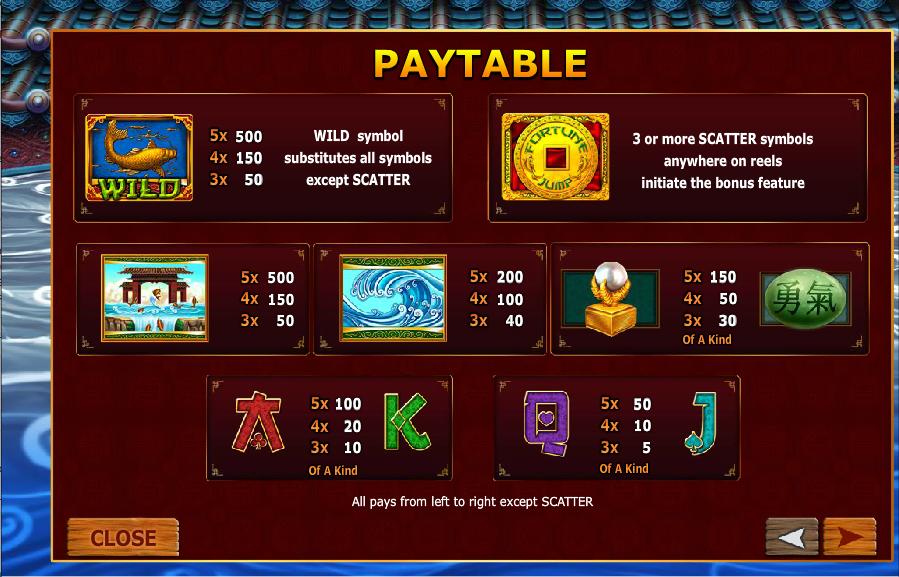 online slots spielen fortune online