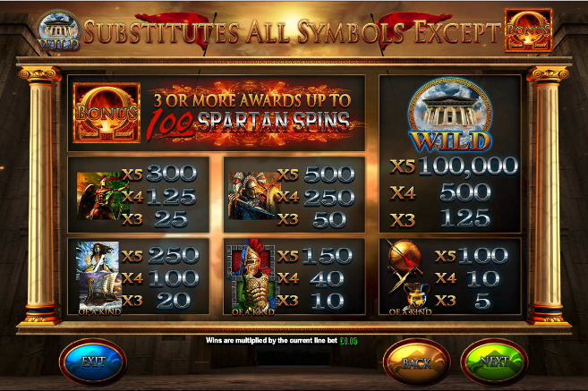 Gaelic Warrior Slot - Play Online or on Mobile Now