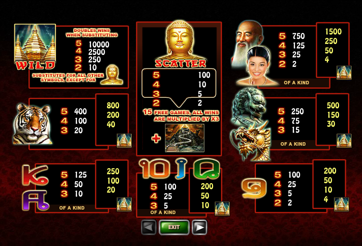Play Thai Temple Online Slots at Casino.com Canada