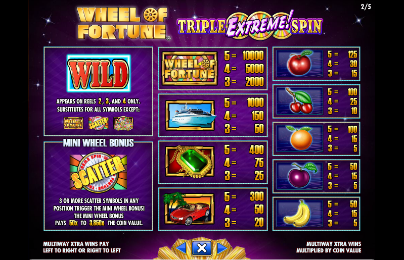 Wheel of Fortune Triple Extreme Spin Slot - Play Online