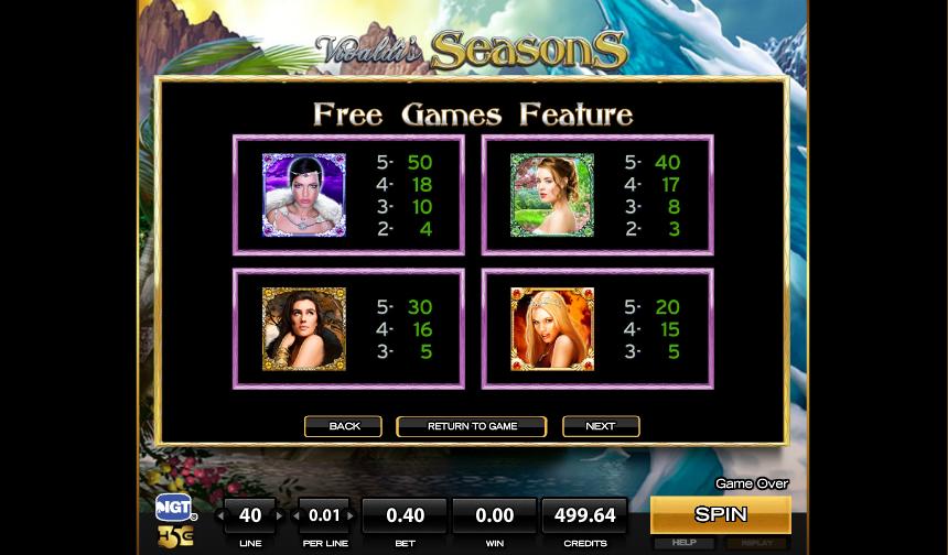 vivaldis seasons info