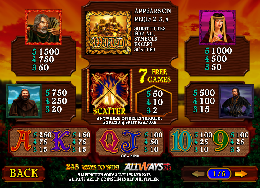 online slot archer play for fun