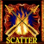archer scatter