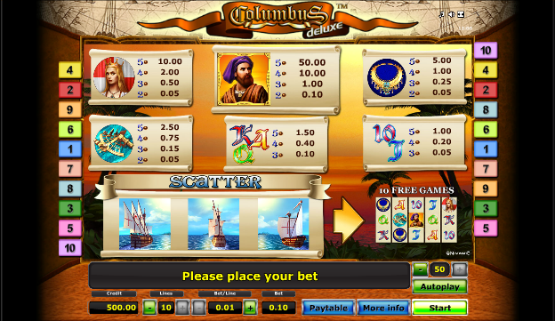 online casino reviews deluxe slot