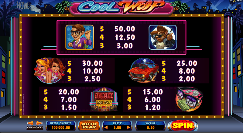 Cool Wolf Online Video Slot Game for Real Money-RizkCasino
