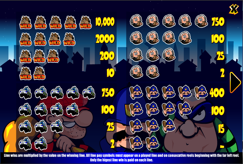us online casino cops and robbers slot