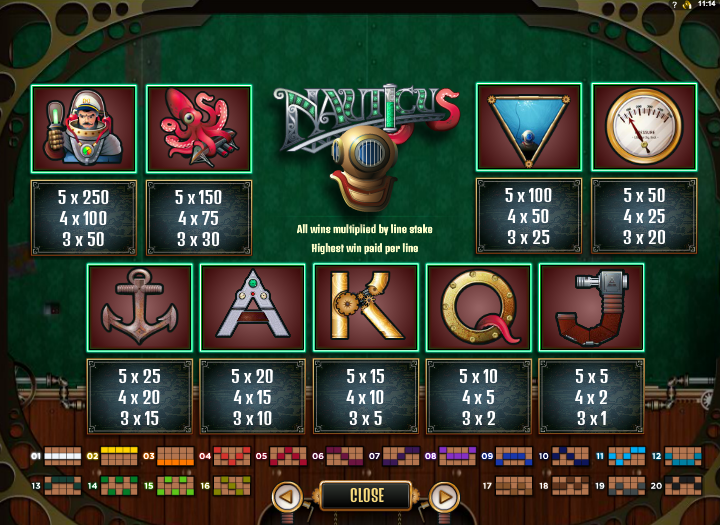 Pyramid Slot - Read our Review of this Openbet Casino Game
