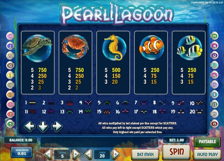 free online casino slot games for fun pearl gratis