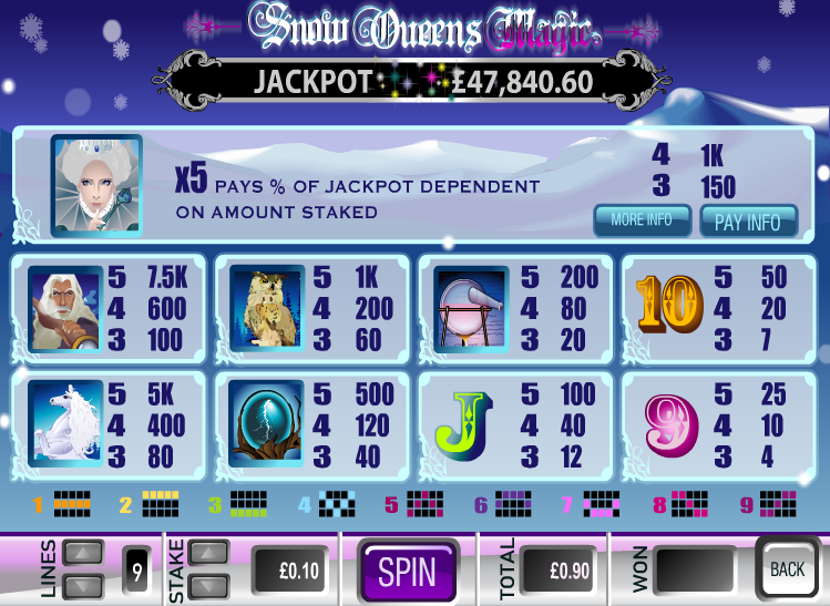 snow queens magic info