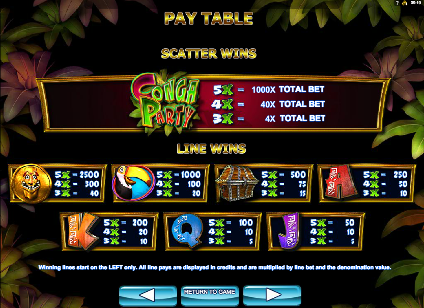 Conga Party Slot - Play Online & Win Real Money