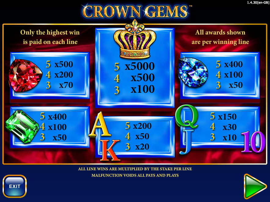 crown gems information