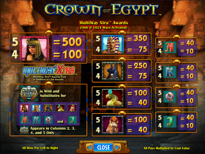 Crown Of Egypt™ Slot Machine Game to Play Free in IGTs Online Casinos