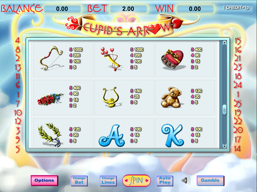 Cupids Arrow Slots Review & Free Instant Play Game