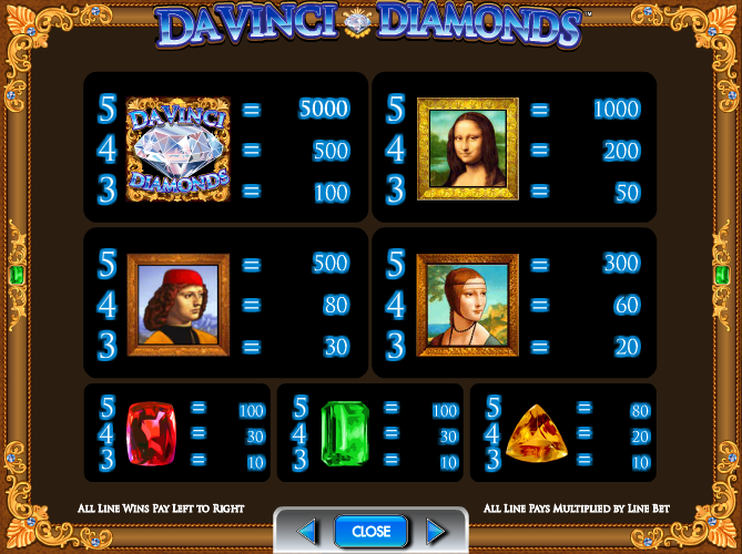 online casino reviews like a diamond