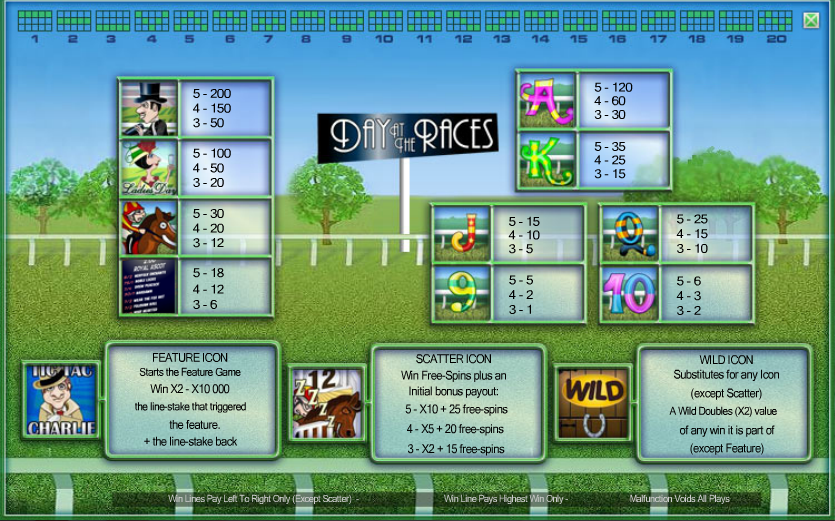day at the races information