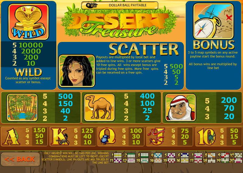 Play Desert Treasure 2 Online Slots at Casino.com UK