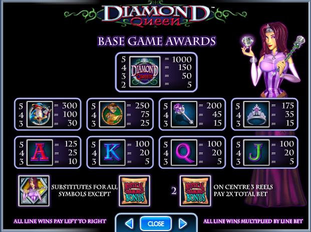Diamond queen slots nor baccarat system 40