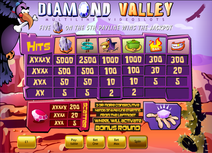 Play Diamond Valley Slots Online at Casino.com Canada