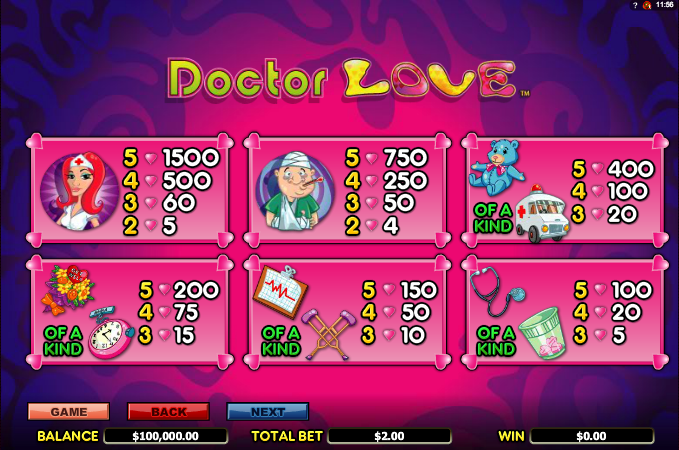 doctor love information
