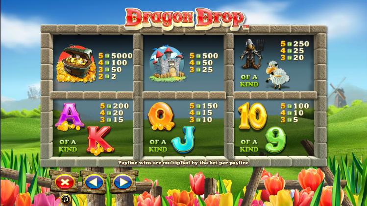 dragon drop information
