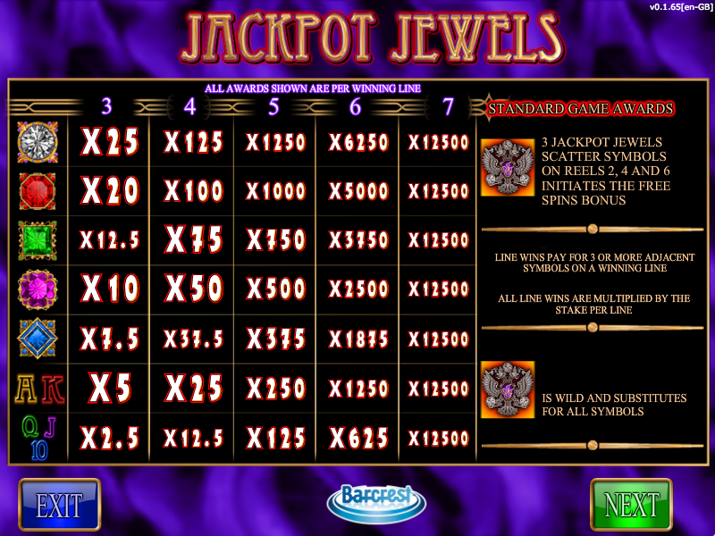 jackpot jewels information
