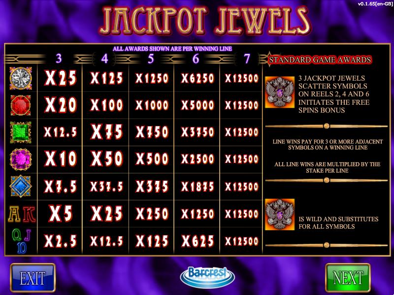 jackpot jewels information